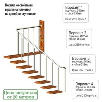 Перила купить цена за метр (1)