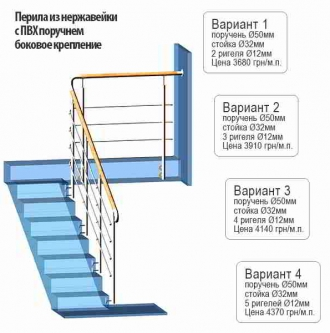 Перила на лестницу из нержавейки с ПВХ поручнем цена за метр