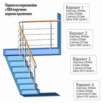 Ограждение лестницы из нержавейки с ПВХ поручнем цена за метр