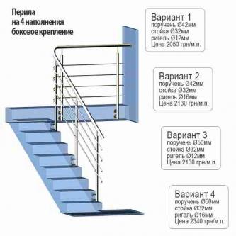 Перила на лестницу цена