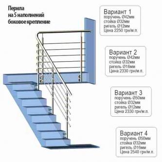 Перила из нержавейки цена Украин