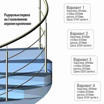 Перила из нежавейки цена на радиусные, купить перила на лестницу